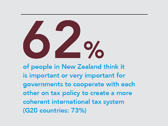 pi-public-trust-tax-NZ Stat_570x430px