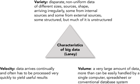big-data2-diagram